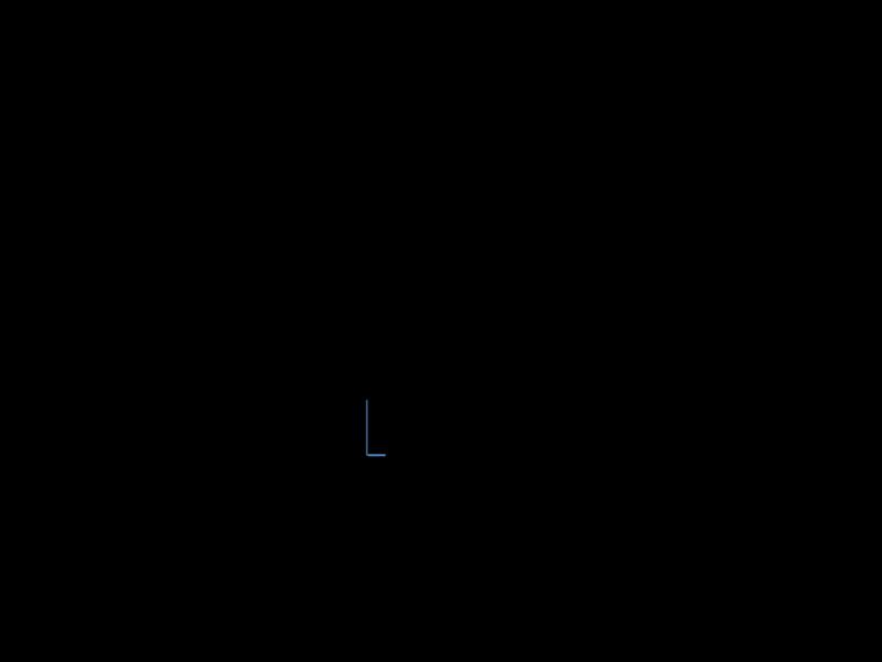 Analytic Org Chart